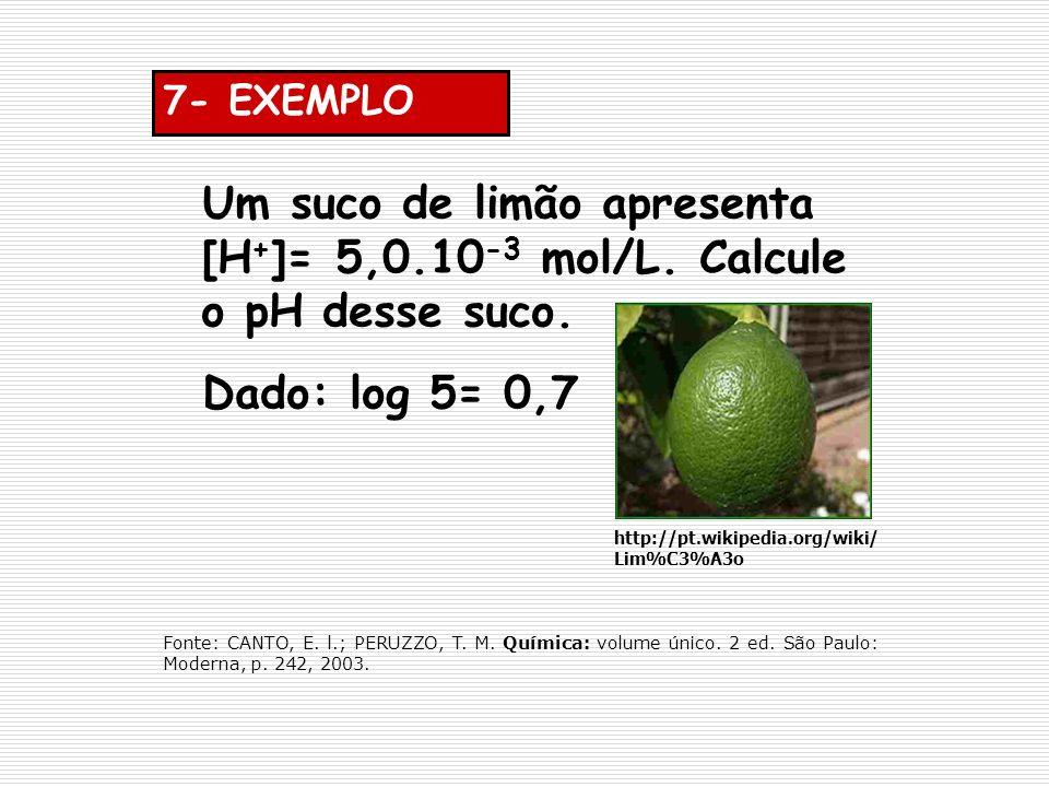 7- EXEMPLO Um suco de limão apresenta [H+]= 5,0.10-3 mol/L. Calcule o pH desse suco. Dado: log 5= 0,7.